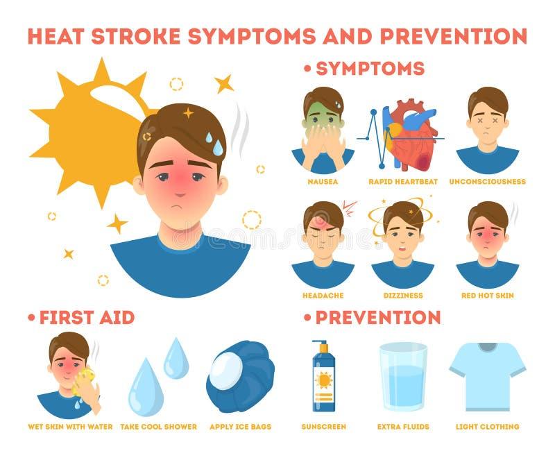 Hitzeschlagsymptome und -verhinderung infographic gefahr lizenzfreie abbildung