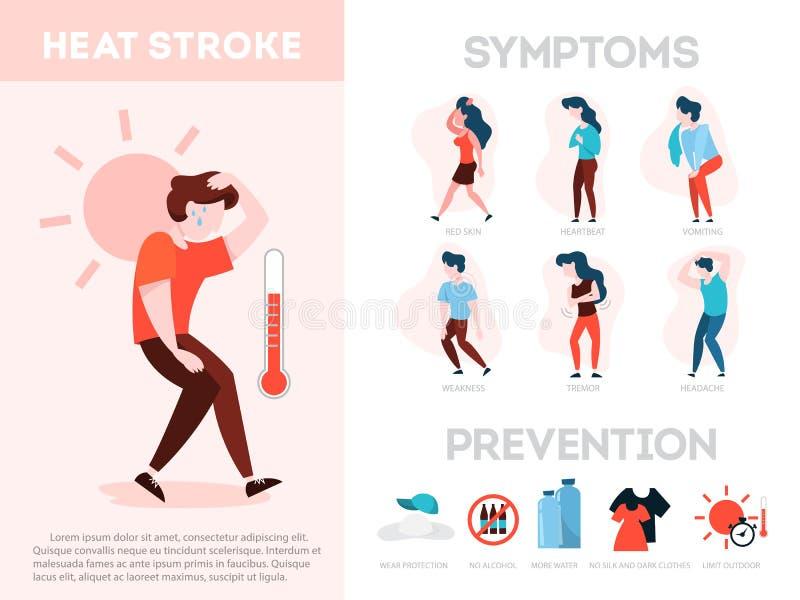 Hitzeschlagsymptome und -verhinderung infographic gefahr vektor abbildung