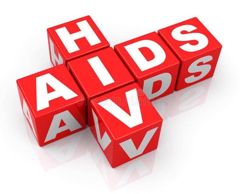 HIV und AIDS lizenzfreie abbildung
