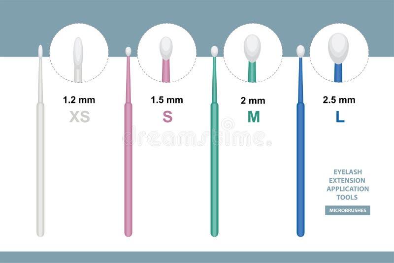 Hjälpmedel och tillförsel för ögonfransförlängningsapplikation Disponibla Microbrushes Ögonfransbomullsbomullstoppar Hjälpmedel f stock illustrationer