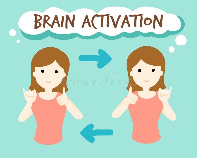 Hjärnaktivering vid fingerövning vektor illustrationer