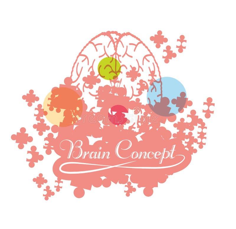 Hjärnbegreppsdesign royaltyfri illustrationer