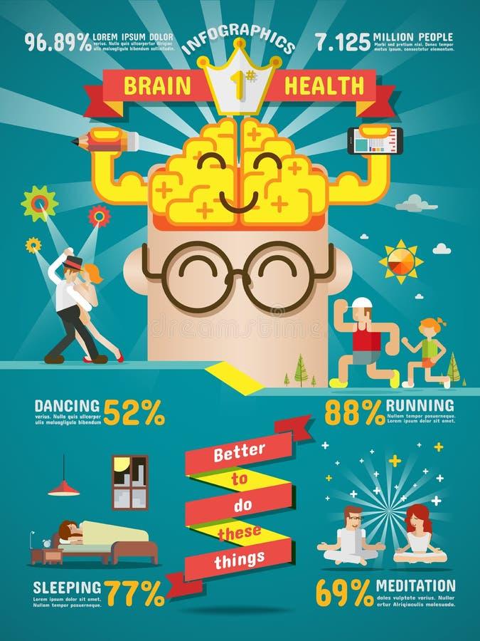 Hjärnhälsa som är bättre att göra dessa saker royaltyfri illustrationer