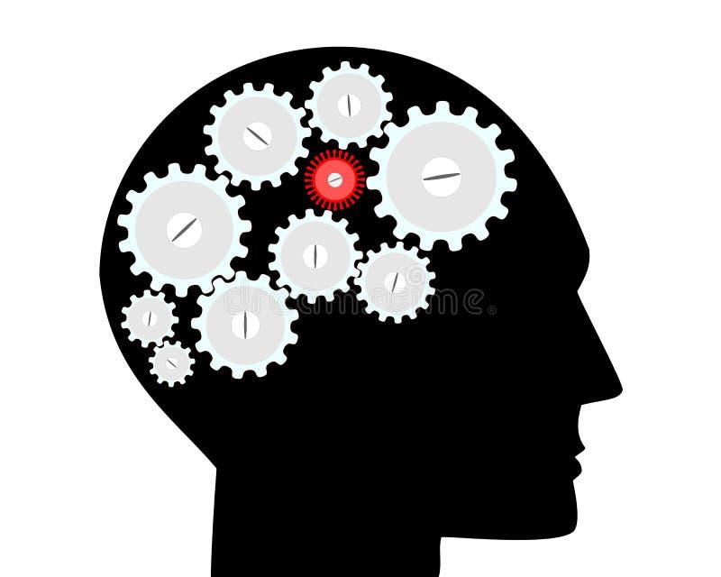 hjärnhuvudvärk stock illustrationer