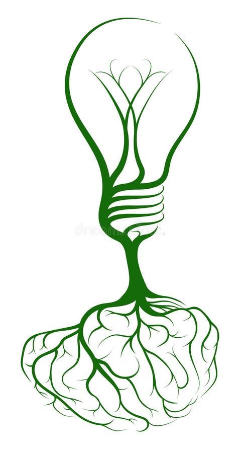 Hjärnlightbulbbegrepp stock illustrationer