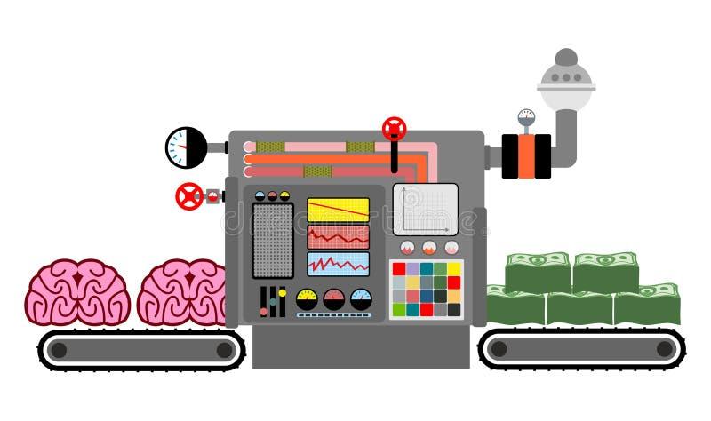 Hjärnor och pengar Produktion av pengar från intelligens techno royaltyfri illustrationer
