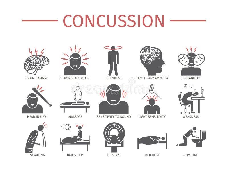 hjärnskakning Tecken behandling Plan symbolsuppsättning Vektortecken vektor illustrationer