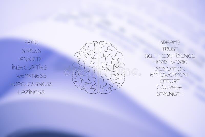 Hjärnsymbol in - mellan listor av både den positiva och negativa feelinen royaltyfria bilder