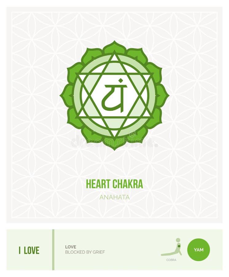 Hjärtachakra Anahata stock illustrationer