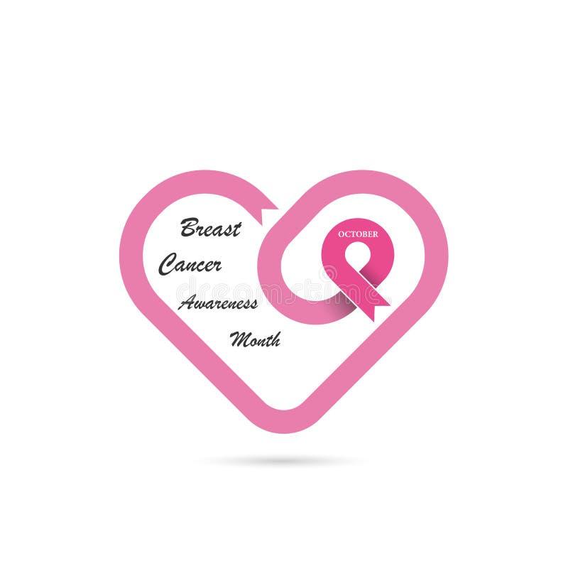 Hjärtaform & rosa färgbandsymbol BröstcancerOktober medvetenhet M stock illustrationer