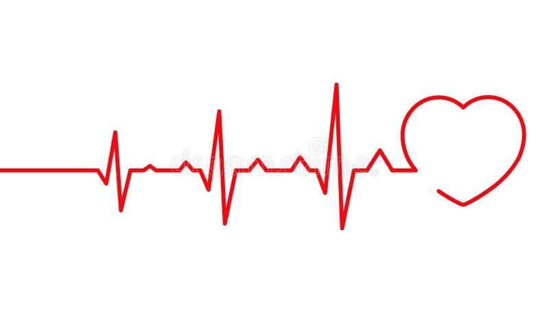 Hjärtapuls, kardiogramlinje vektorillustration, hjärtslag stock illustrationer