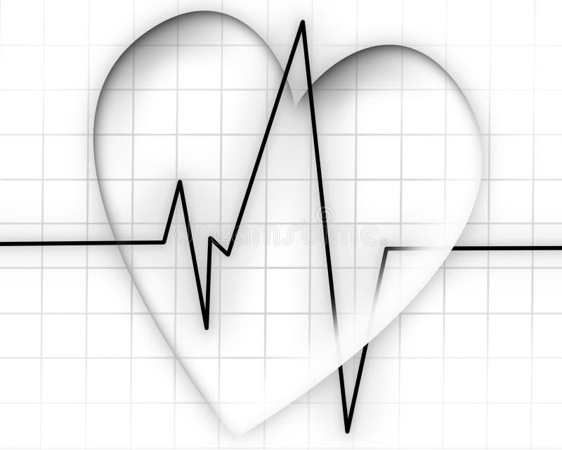 Hjärtatakt på en övervaka vektor illustrationer