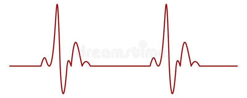 hjärtslag stock illustrationer