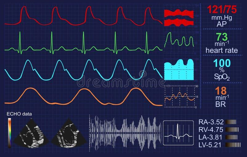 Hjärtslagbildskärm vektor illustrationer