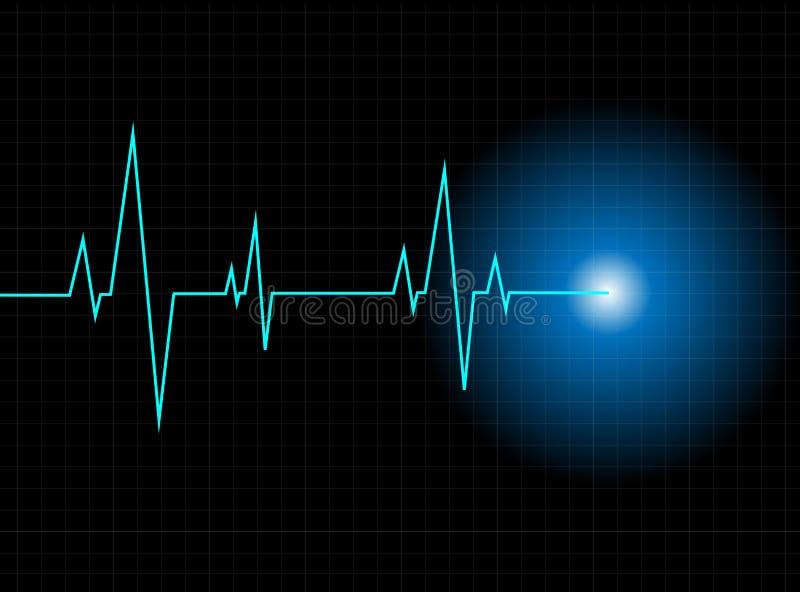 Hjärtslagvektorbakgrund vektor illustrationer