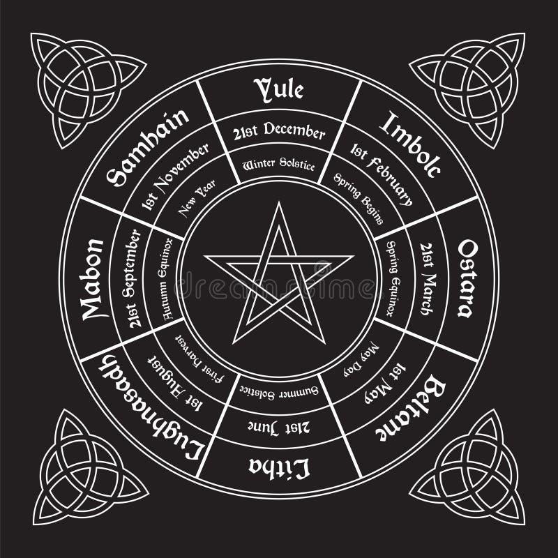 Hjul av årsdiagrammet Wiccan årlig cirkulering vektor illustrationer