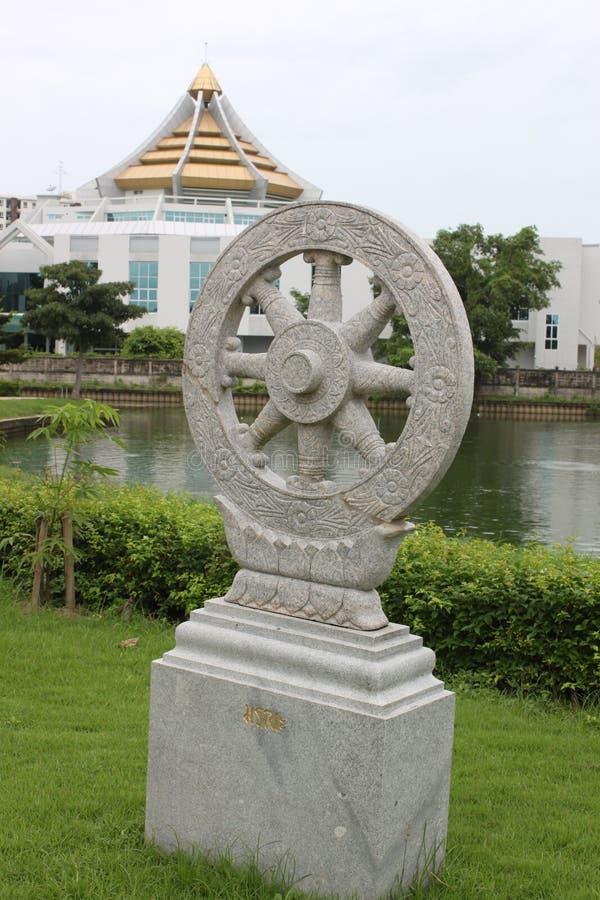 Hjul av liv i tempel av Thailand royaltyfria bilder