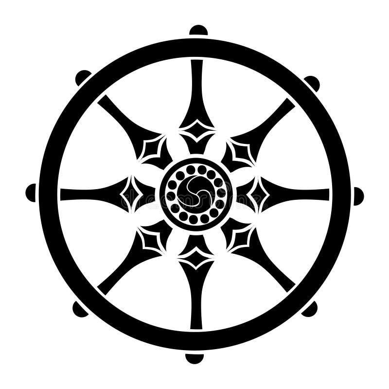 Hjul av livstid vektor illustrationer