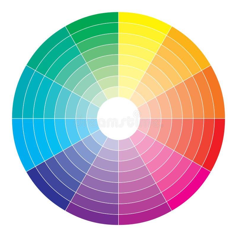 Hjul för abstrakt begrepp för färgspektrum, färgrika diagramlodisar royaltyfri illustrationer