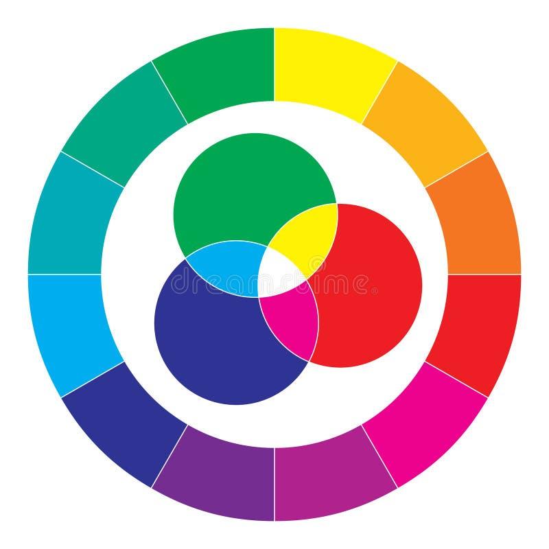 Hjul för abstrakt begrepp för färgspektrum, färgrikt diagram stock illustrationer