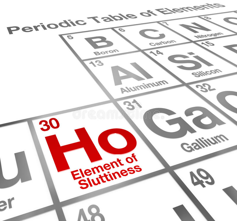 free periodic table of sex