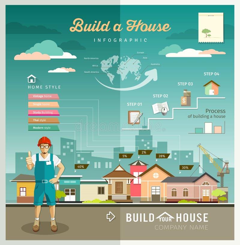 Hochbauten Ihre Haustechnik lizenzfreie abbildung