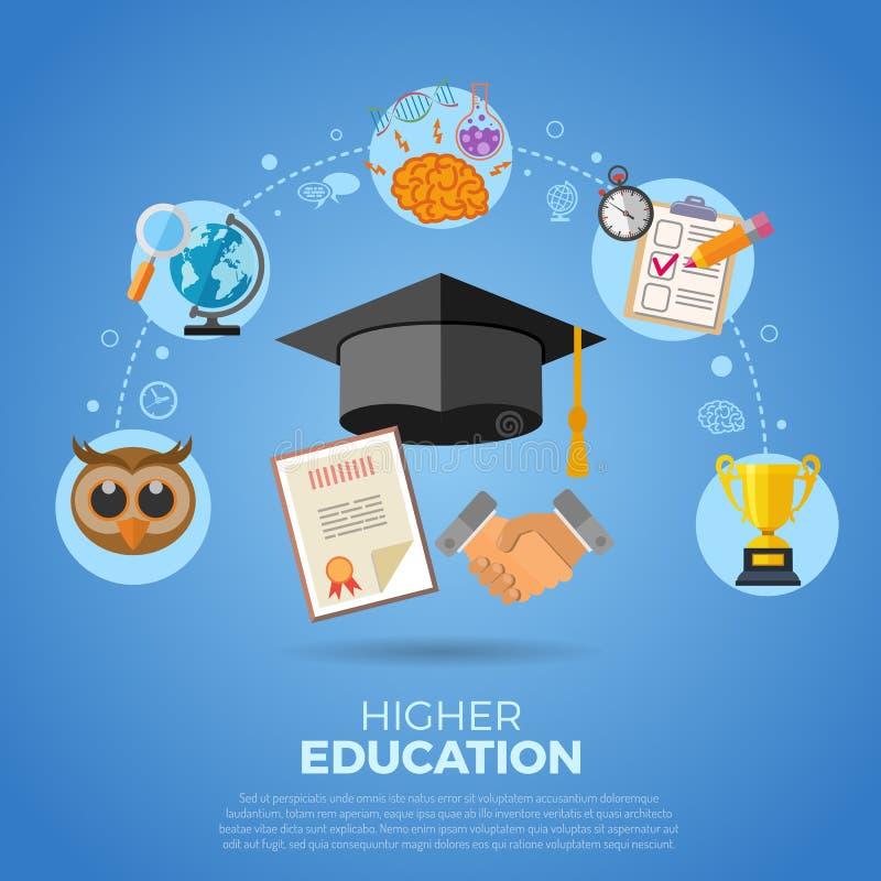 Hochschulausbildungs-Fahne lizenzfreie stockfotografie