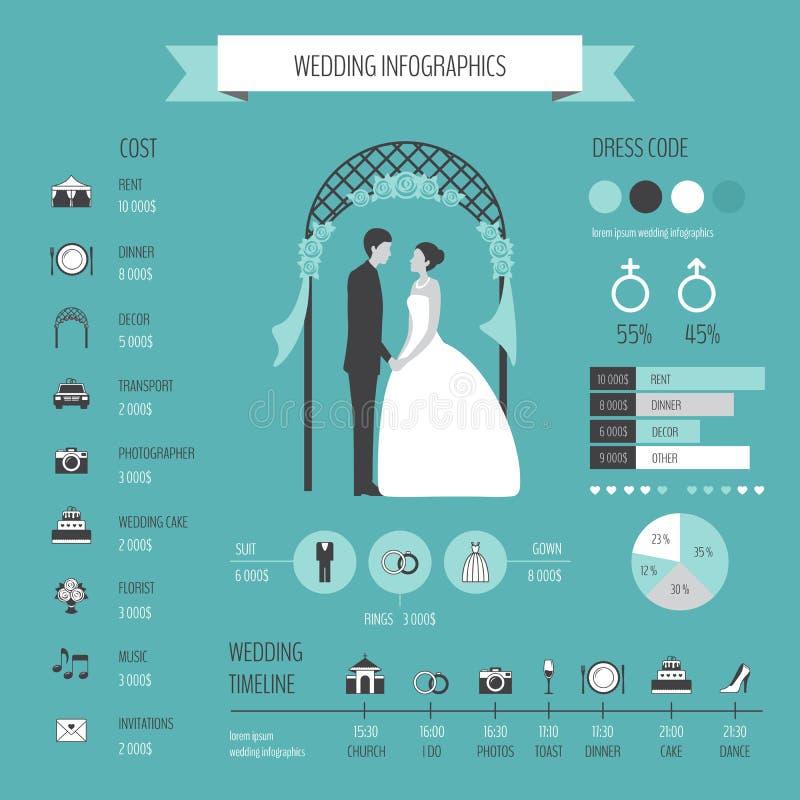 Hochzeit infographics Vektorillustration, flache Art stock abbildung