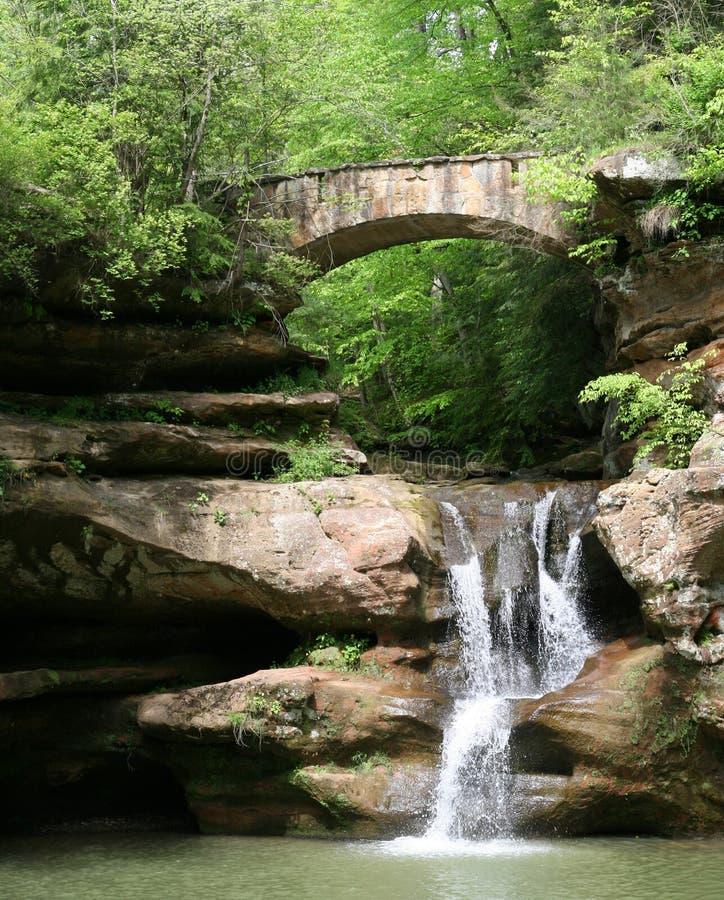 Hocking Hügel-Wasserfall stockfotografie