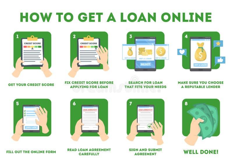 Hoe te om een lening in online bank te krijgen vector illustratie