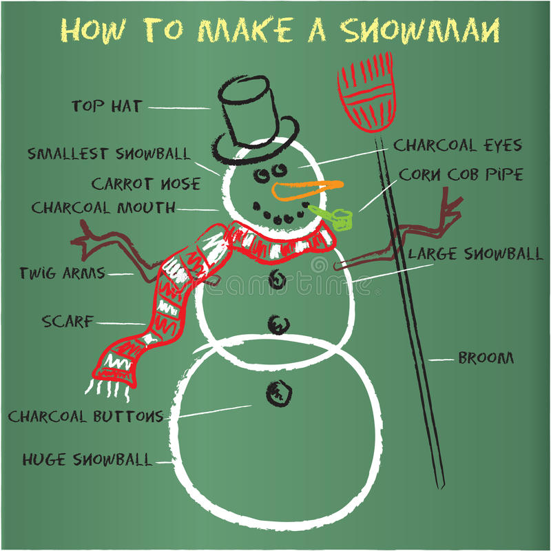 Hoe te om een Sneeuwman te maken royalty-vrije illustratie