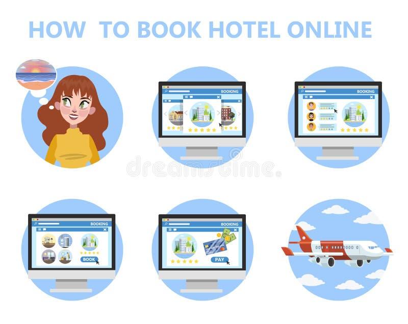Hoe te om hotel online instructie voor beginner te boeken royalty-vrije illustratie