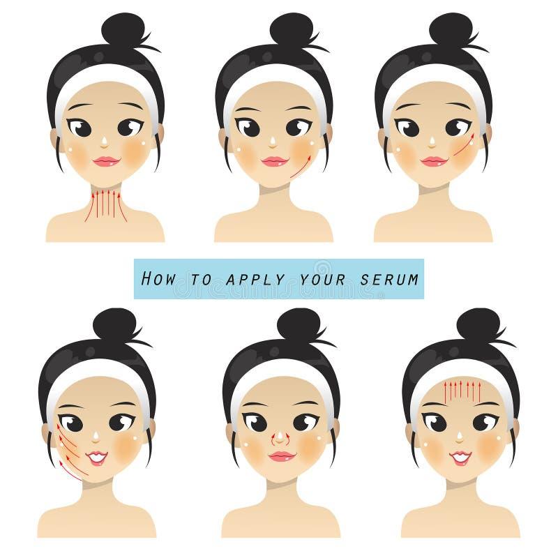 Hoe te om uw serum door mooi meisje toe te passen stock illustratie