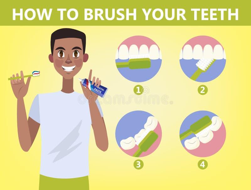 Hoe te om uw tanden geleidelijke instructie te borstelen stock illustratie
