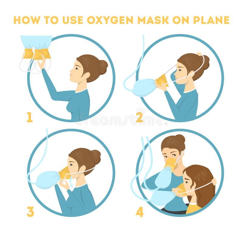 Hoe te om zuurstofmasker op het vliegtuig in noodsituatiegeval te gebruiken vector illustratie