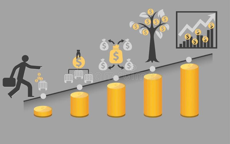 Hoe te te investeren royalty-vrije illustratie