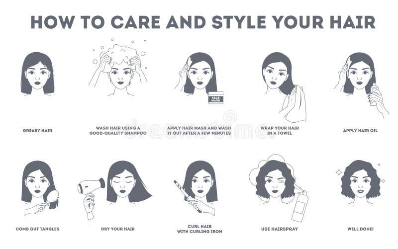 Hoe te voor uw haarinstructie te geven royalty-vrije illustratie