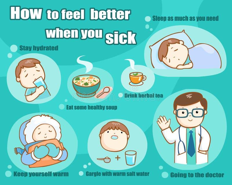 Hoe te zich beter te voelen wanneer ziek u stock illustratie