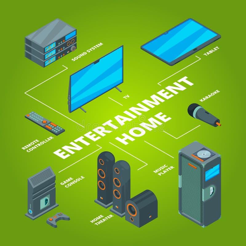 Hogar del entretenimiento Audio y vector del altavoz del receptor del plasma de la videoconsola de la disposición de los vínculos stock de ilustración