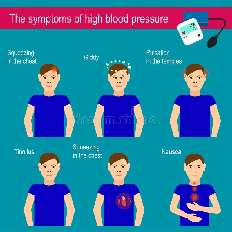 Hoge bloeddruk Vector illustratie stock illustratie