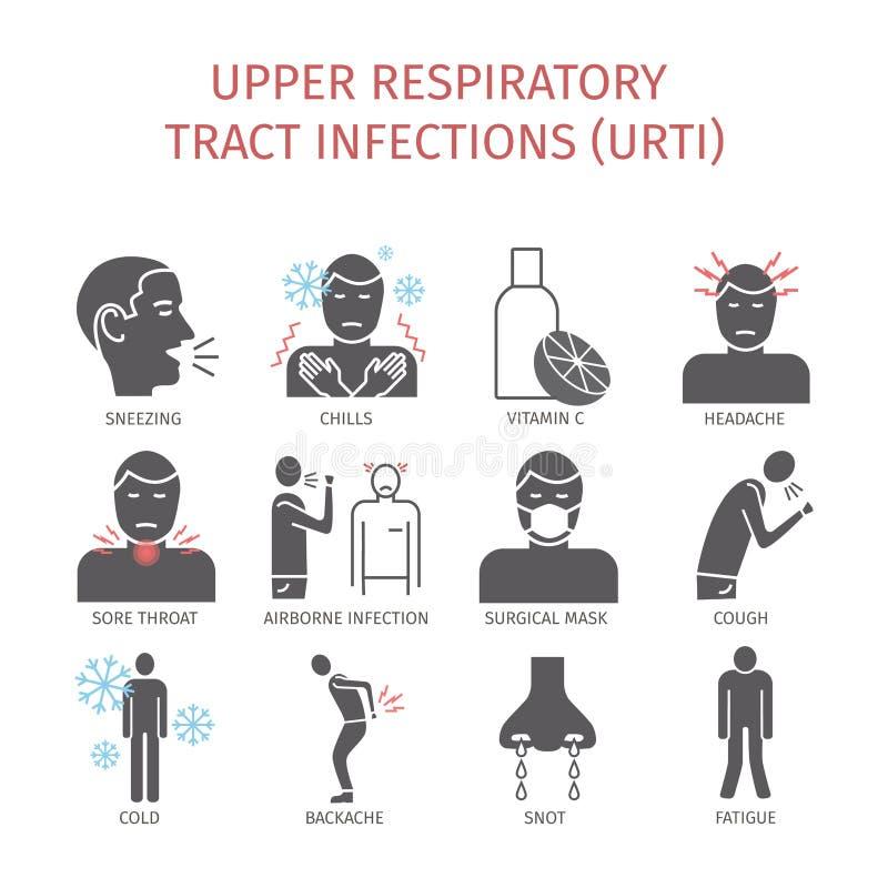 Hogere ademhalingskanaalbesmettingen URI of URTI Symptomen, Behandeling Geplaatste pictogrammen Vectortekens voor Webgrafiek stock illustratie