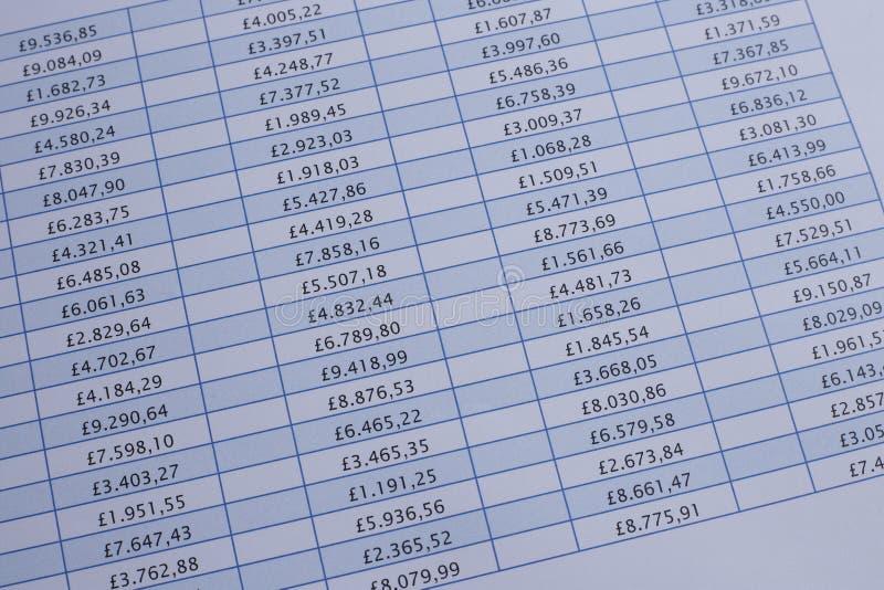 Hoja de cálculo financiera en libras del Reino Unido, en la que se muestran las cantidades de dinero imagen de archivo libre de regalías