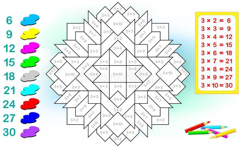 Hoja de trabajo con los ejercicios para los niños con la multiplicación por tres Necesite solucionar ejemplos y pintar la imagen stock de ilustración