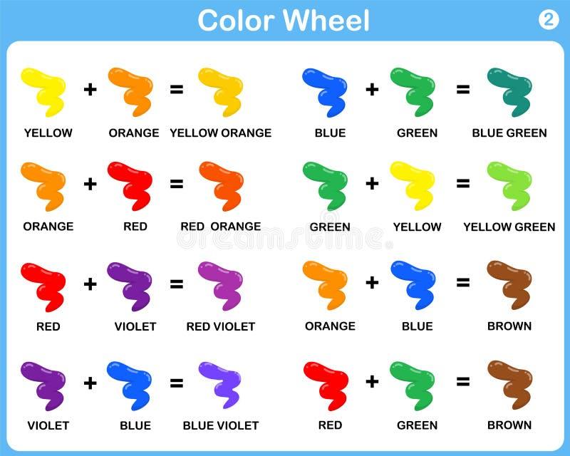 Hoja de trabajo de la rueda de color para los niños stock de ilustración