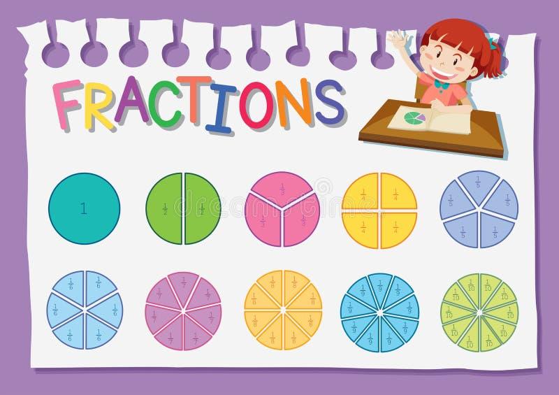 Hoja de trabajo de la educación de la fracción de la matemáticas stock de ilustración