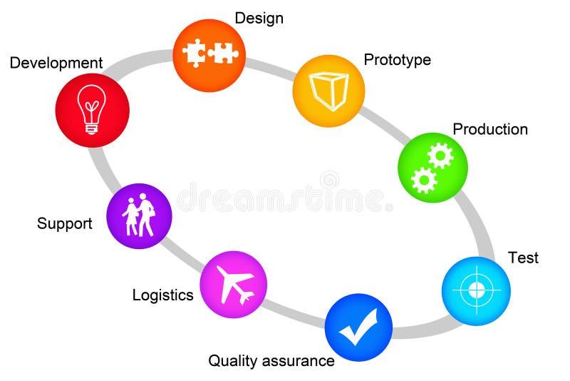 Hojas de operación (planning) de fabricación libre illustration