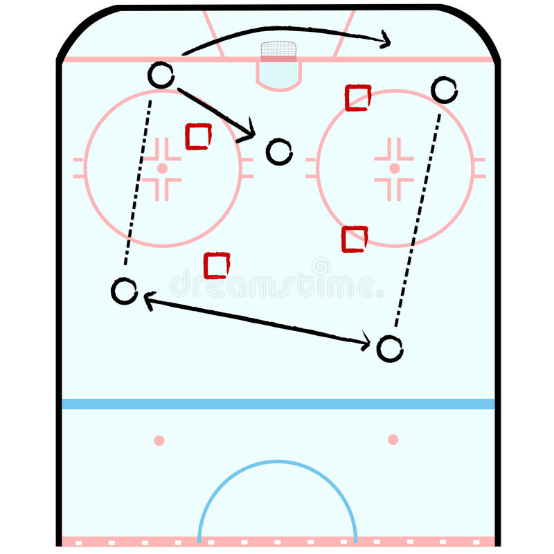 Hokejowe taktyki ilustracji