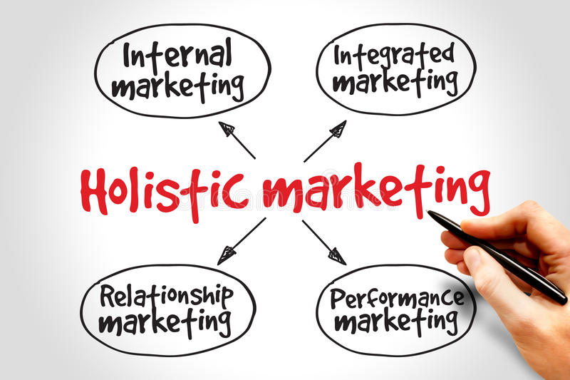 Holistyczny marketing fotografia stock