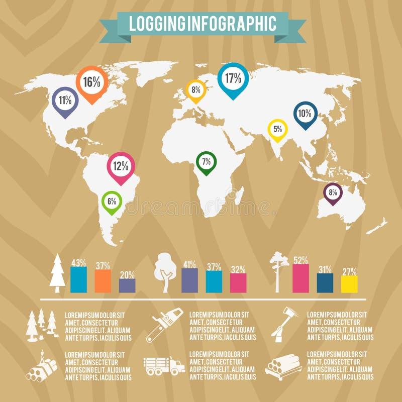 Holzfällerholzfäller infographic vektor abbildung