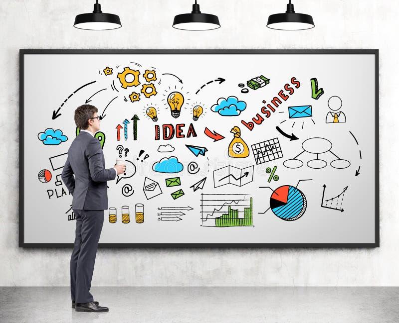 Hombre con el café con un plan empresarial, whiteboard fotos de archivo